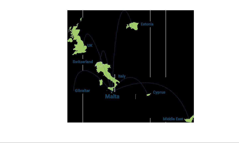 BEAT Map